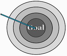 Goal on Target