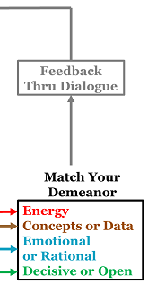 Feedback on Your Demeanor
