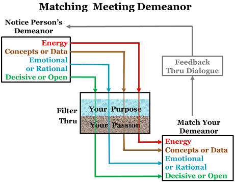 Matching Meeting Demeanor (smaller size)